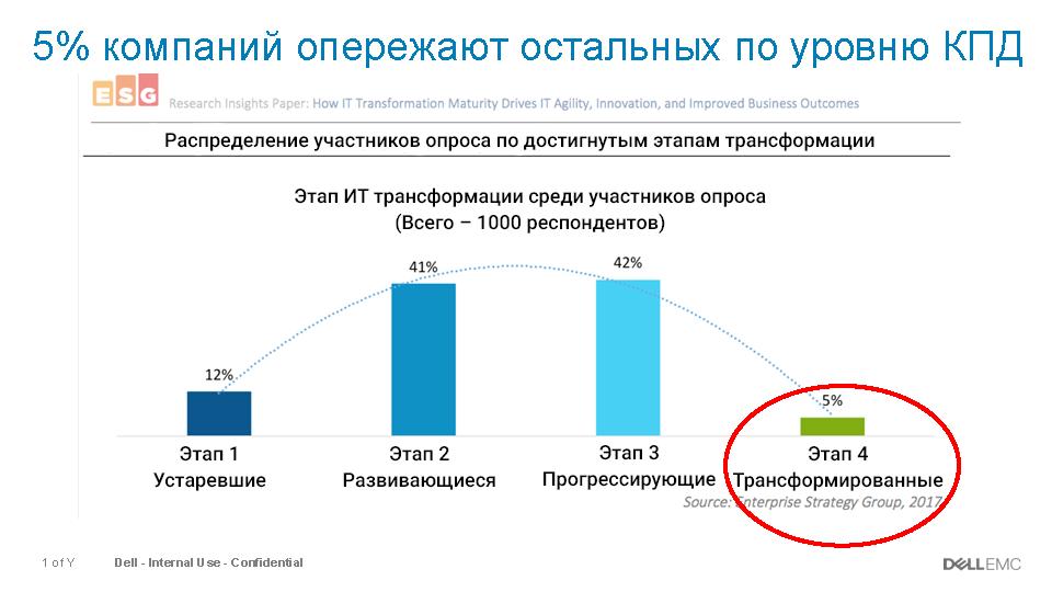esg_itt_maturity_curve-ru_3-rd